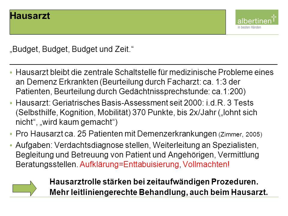 """Hausarzt """"Budget, Budget, Budget und Zeit."""