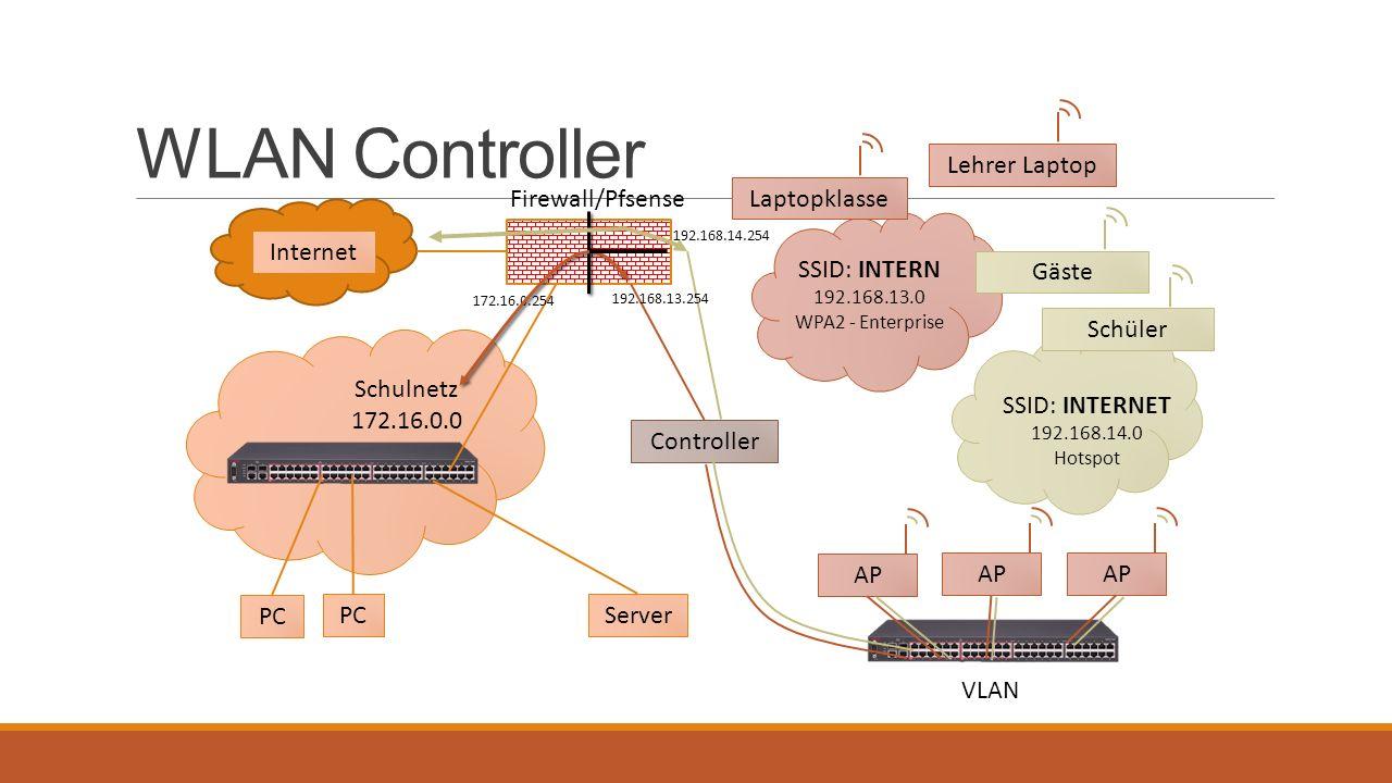 WLAN Controller Lehrer Laptop Laptopklasse Firewall/Pfsense Internet