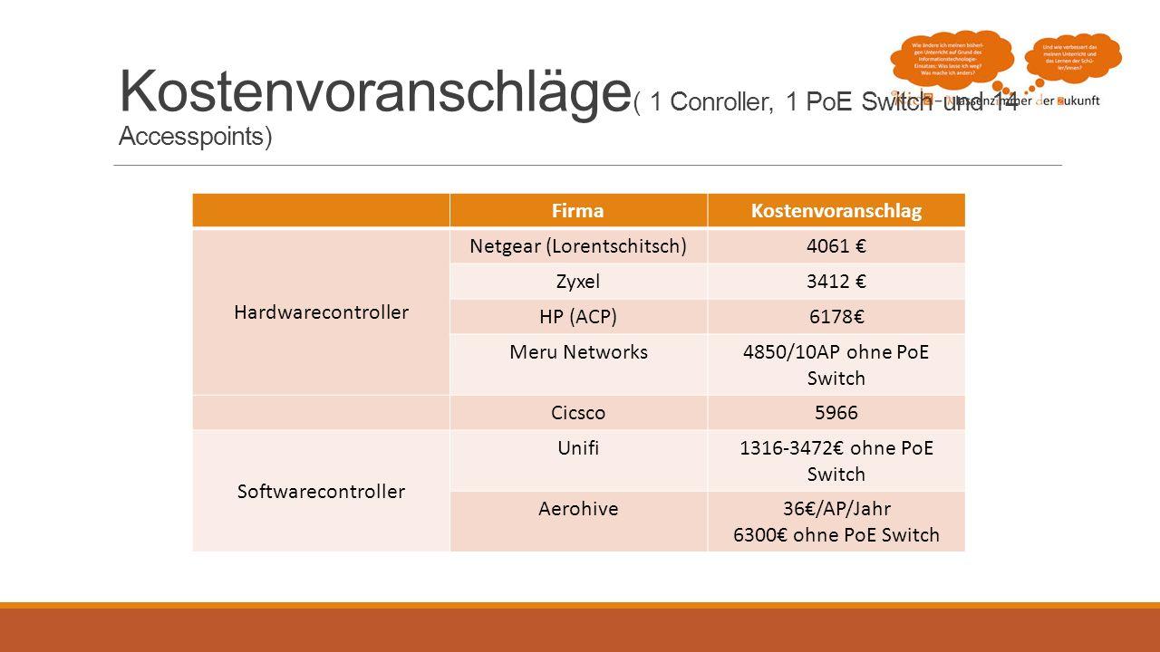 Kostenvoranschläge( 1 Conroller, 1 PoE Switch und 14 Accesspoints)