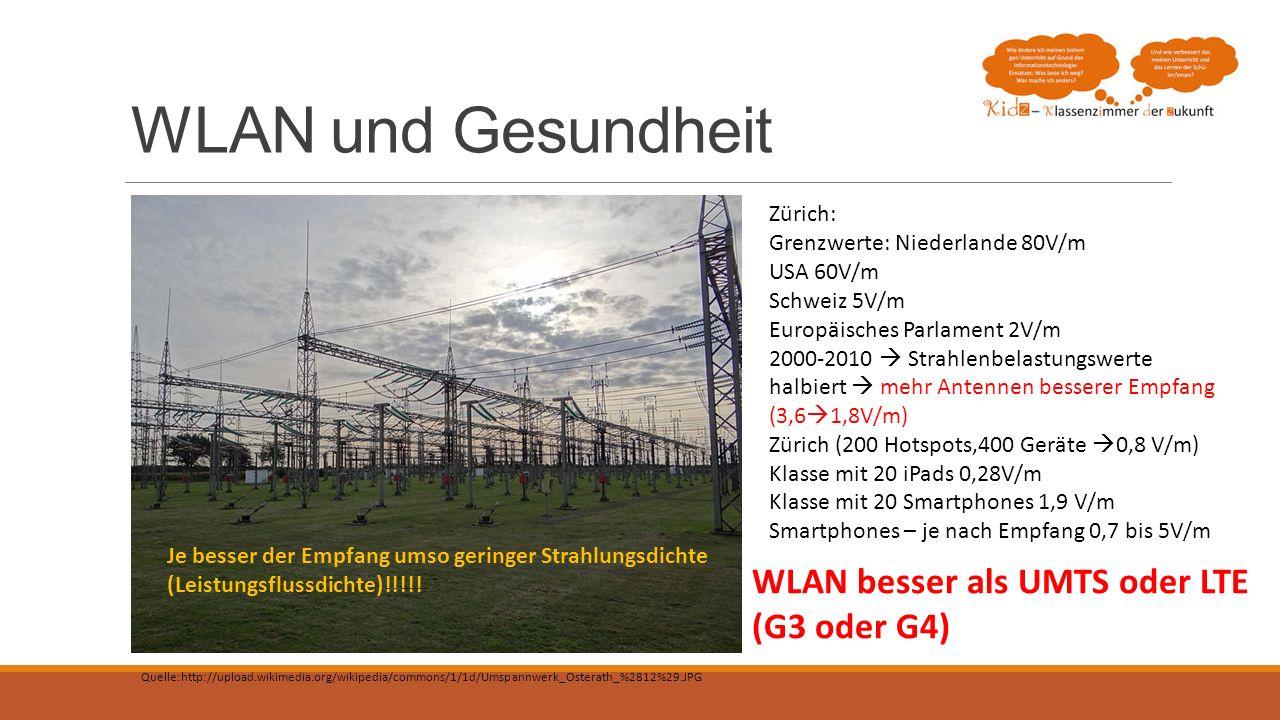 WLAN und Gesundheit WLAN besser als UMTS oder LTE (G3 oder G4) Zürich: