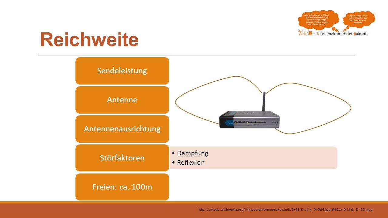 Reichweite Sendeleistung Antenne Antennenausrichtung Störfaktoren