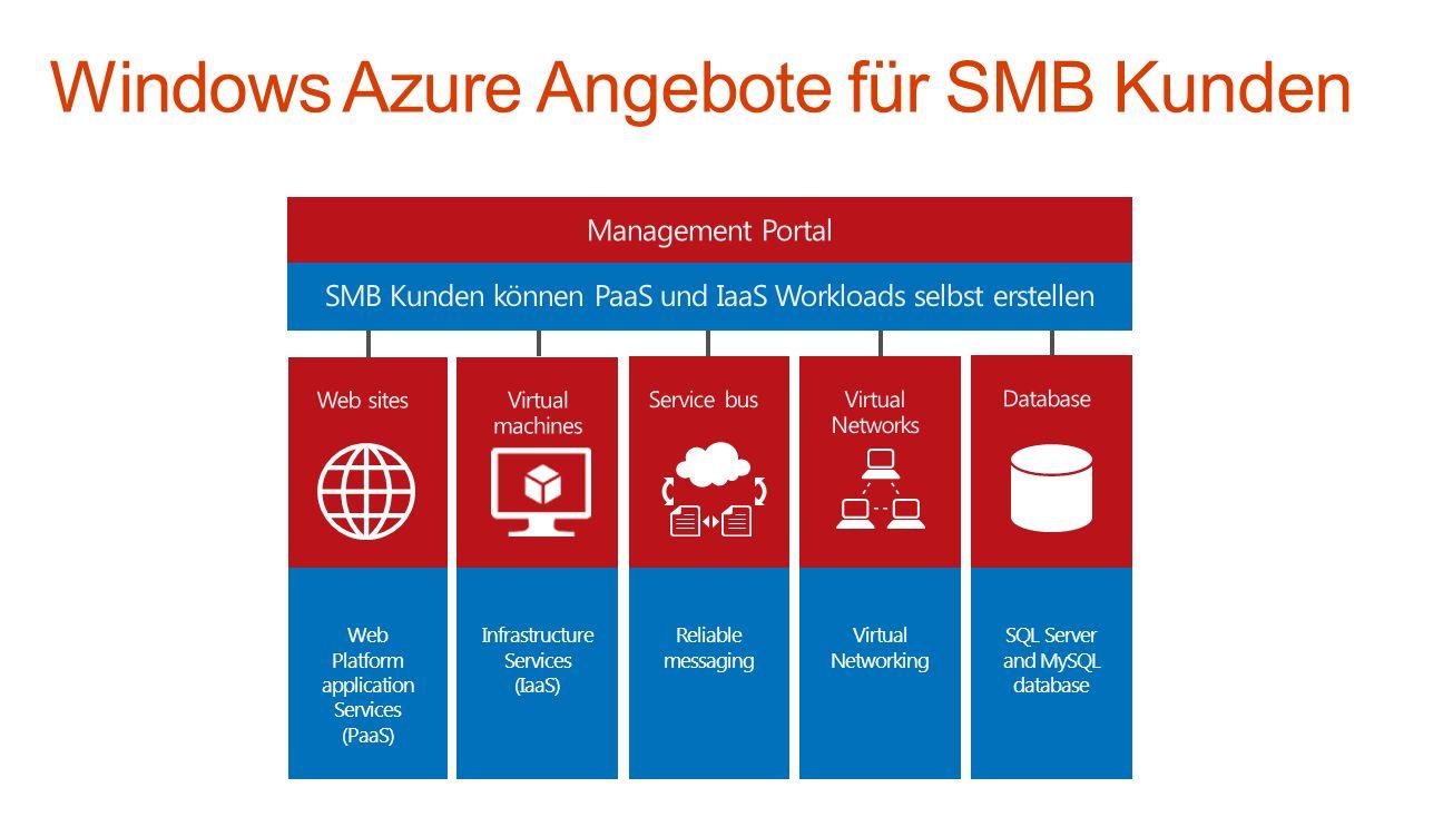 Windows Azure Angebote für SMB Kunden