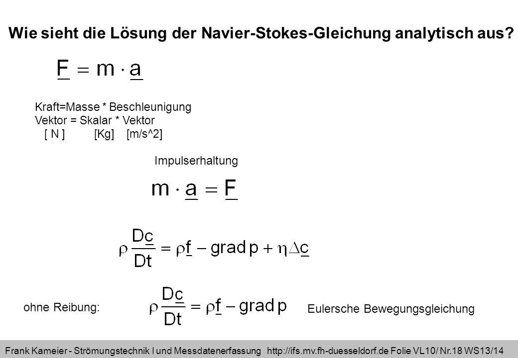 Wie sieht die Lösung der Navier-Stokes-Gleichung analytisch aus