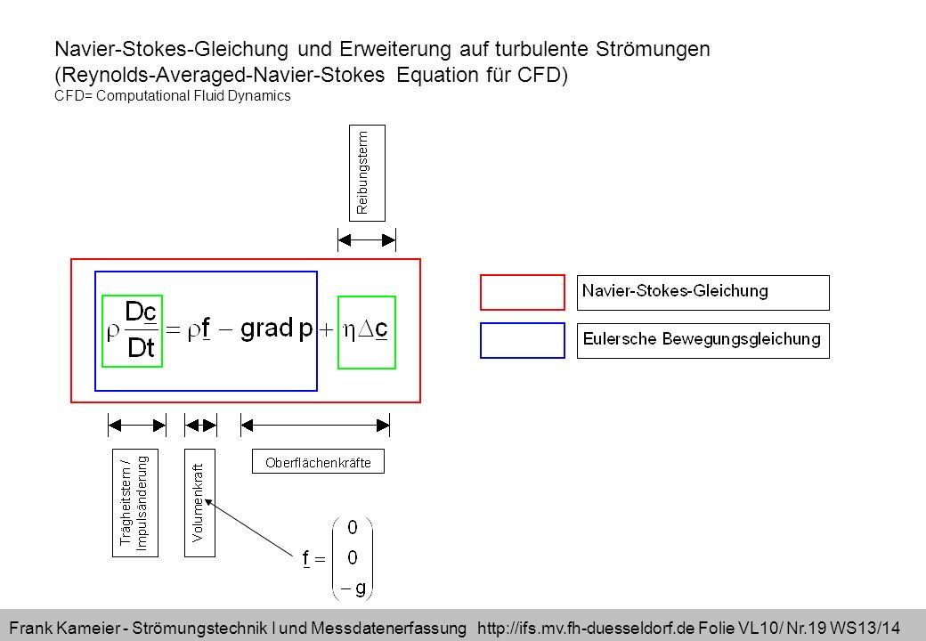 Navier-Stokes-Gleichung und Erweiterung auf turbulente Strömungen