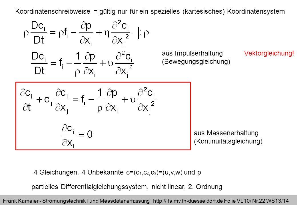 Koordinatenschreibweise = gültig nur für ein spezielles (kartesisches) Koordinatensystem