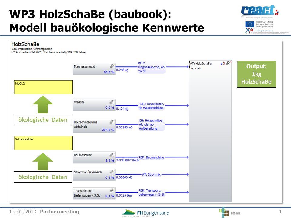 WP3 HolzSchaBe (baubook): Modell bauökologische Kennwerte