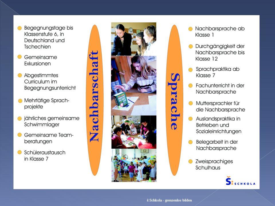 š:Schkola - grenzenlos bilden