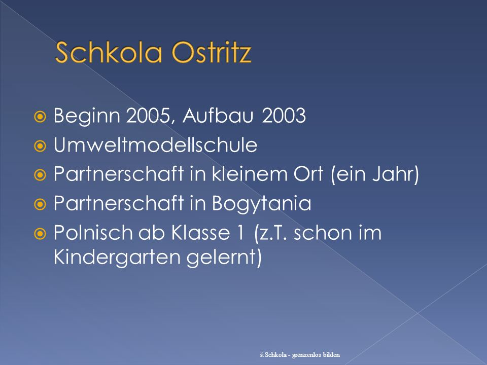 Schkola Ostritz Beginn 2005, Aufbau 2003 Umweltmodellschule