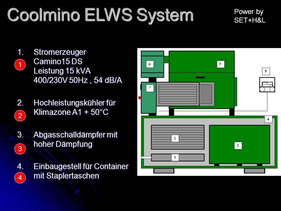 Coolmino ELWS System Power by SET+H&L. 1. Stromerzeuger Camino15 DS Leistung 15 kVA 400/230V 50Hz , 54 dB/A.