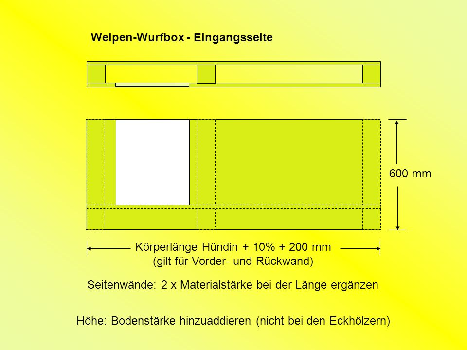 bauanleitung welpen wurfbox ppt video online herunterladen. Black Bedroom Furniture Sets. Home Design Ideas