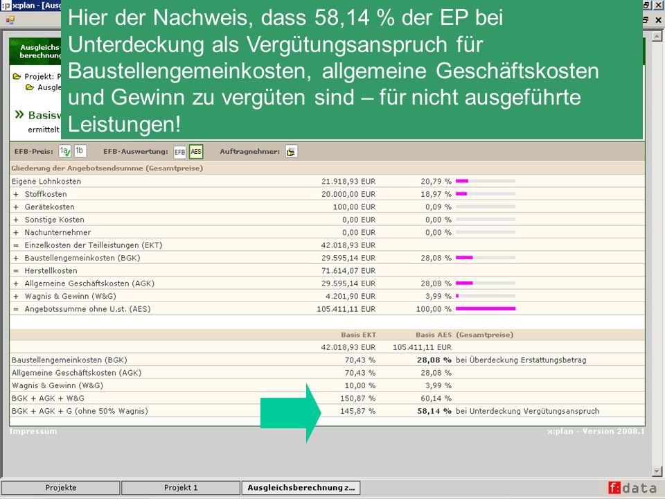 Hier der Nachweis, dass 58,14 % der EP bei Unterdeckung als Vergütungsanspruch für Baustellengemeinkosten, allgemeine Geschäftskosten und Gewinn zu vergüten sind – für nicht ausgeführte Leistungen!