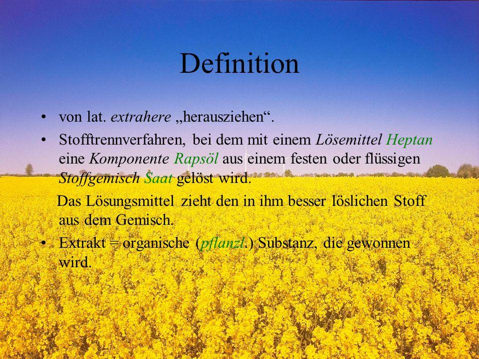 """Definition von lat. extrahere """"herausziehen ."""