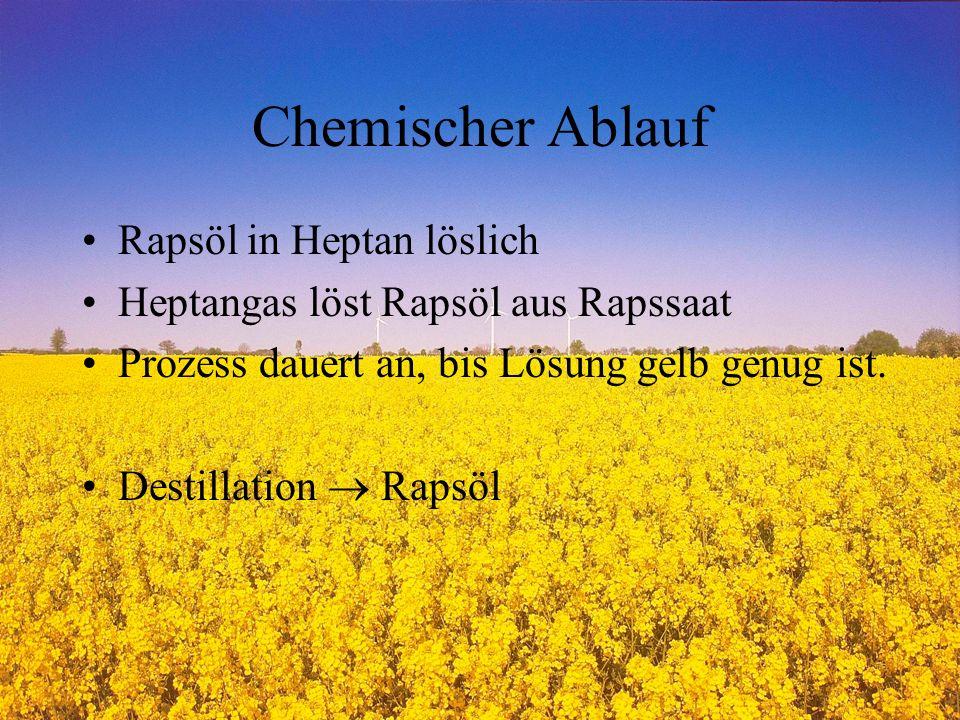 Chemischer Ablauf Rapsöl in Heptan löslich