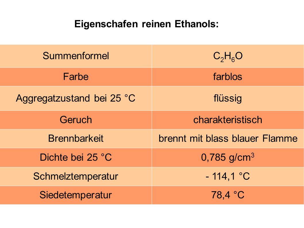 Eigenschafen reinen Ethanols: