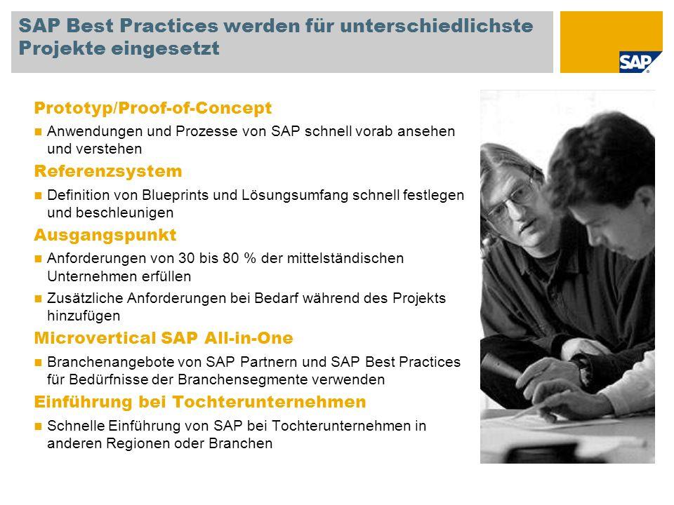 SAP Best Practices werden für unterschiedlichste Projekte eingesetzt