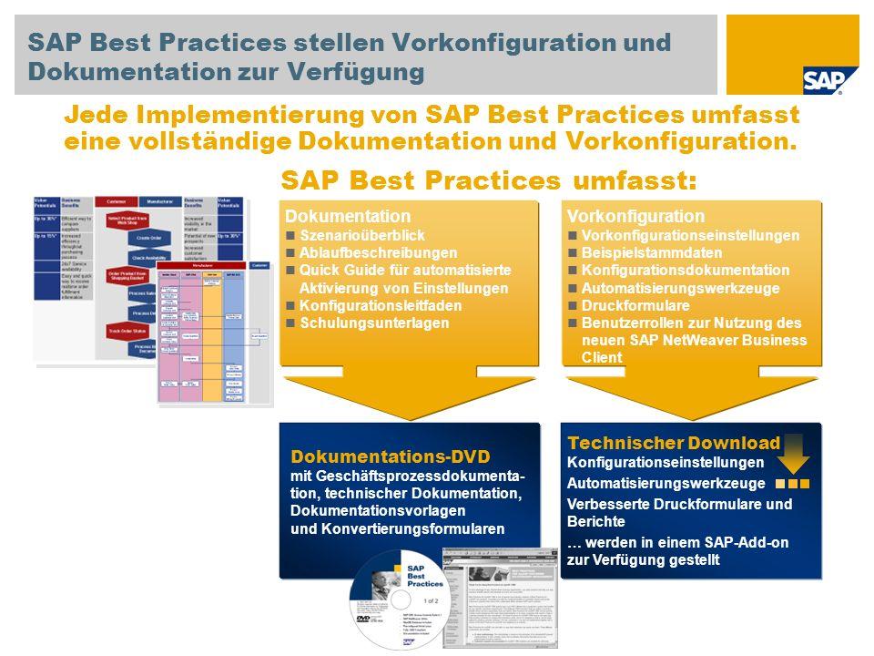 SAP Best Practices umfasst: