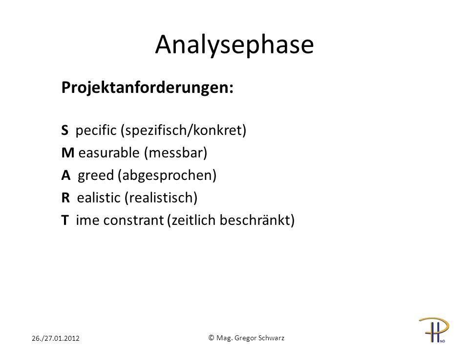 Analysephase Projektanforderungen: S pecific (spezifisch/konkret)