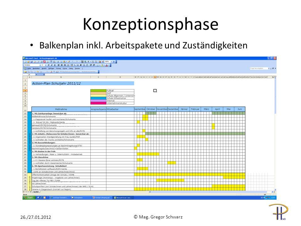 Konzeptionsphase Balkenplan inkl. Arbeitspakete und Zuständigkeiten