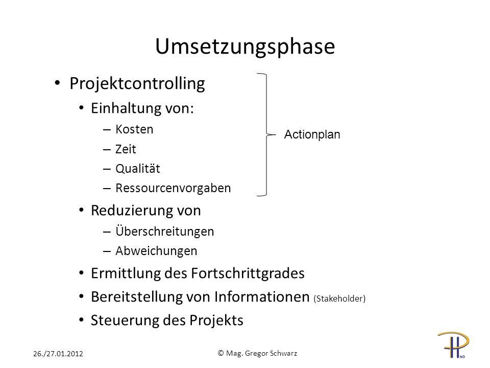 Umsetzungsphase Projektcontrolling Einhaltung von: Reduzierung von