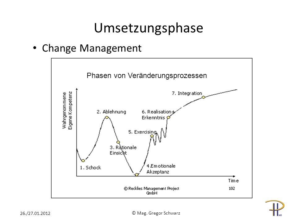 Umsetzungsphase Change Management Phasen von Veränderungsprozessen