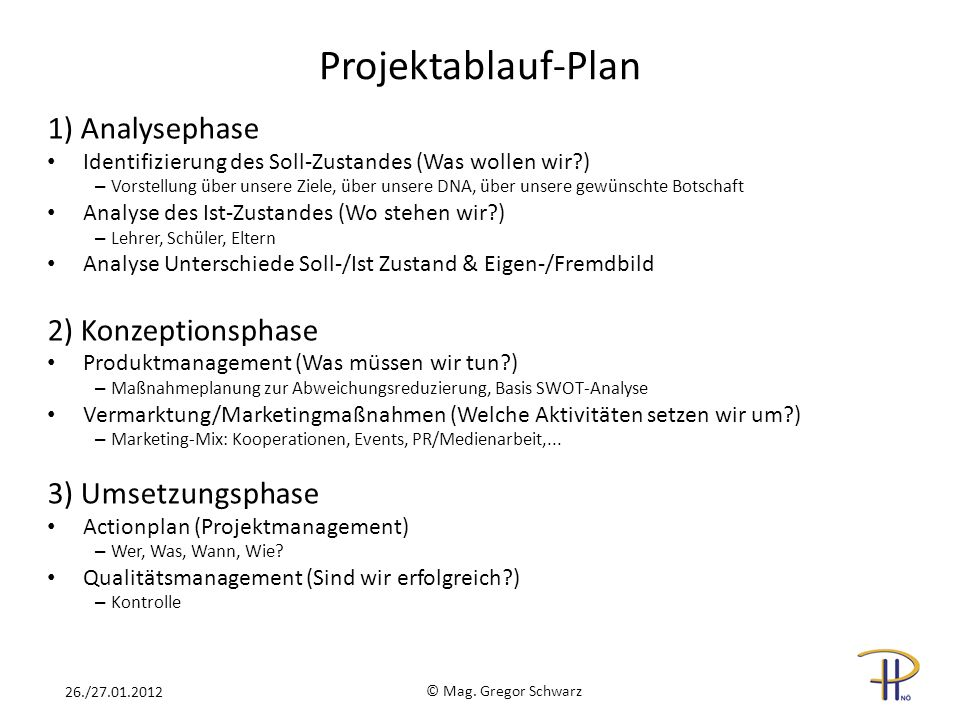 Projektablauf-Plan 1) Analysephase 2) Konzeptionsphase