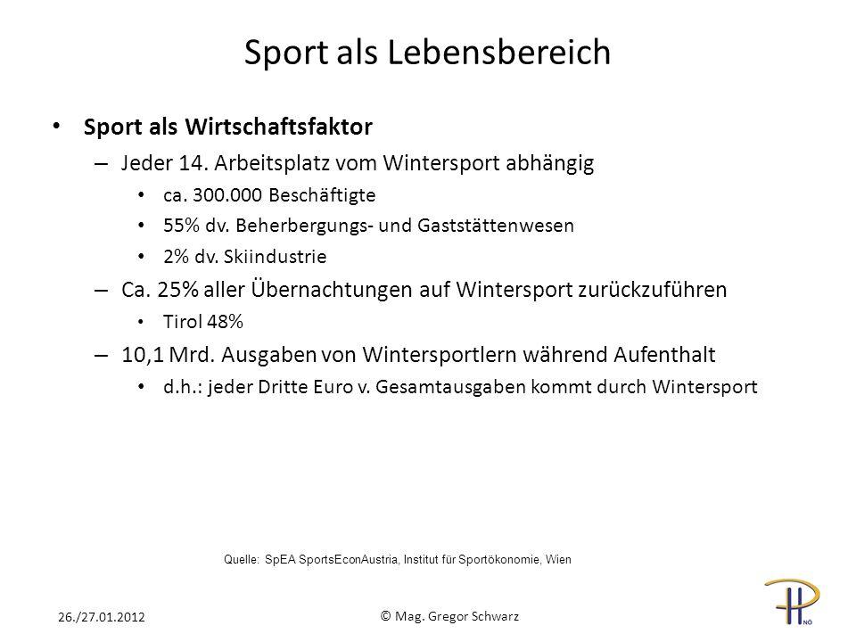 Sport als Lebensbereich