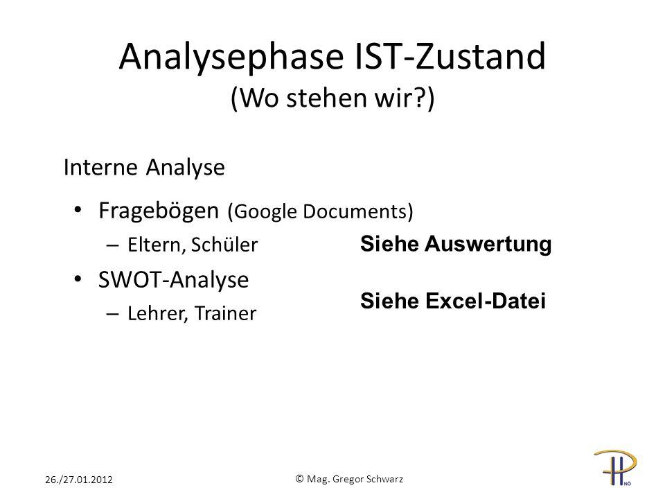 Analysephase IST-Zustand (Wo stehen wir )