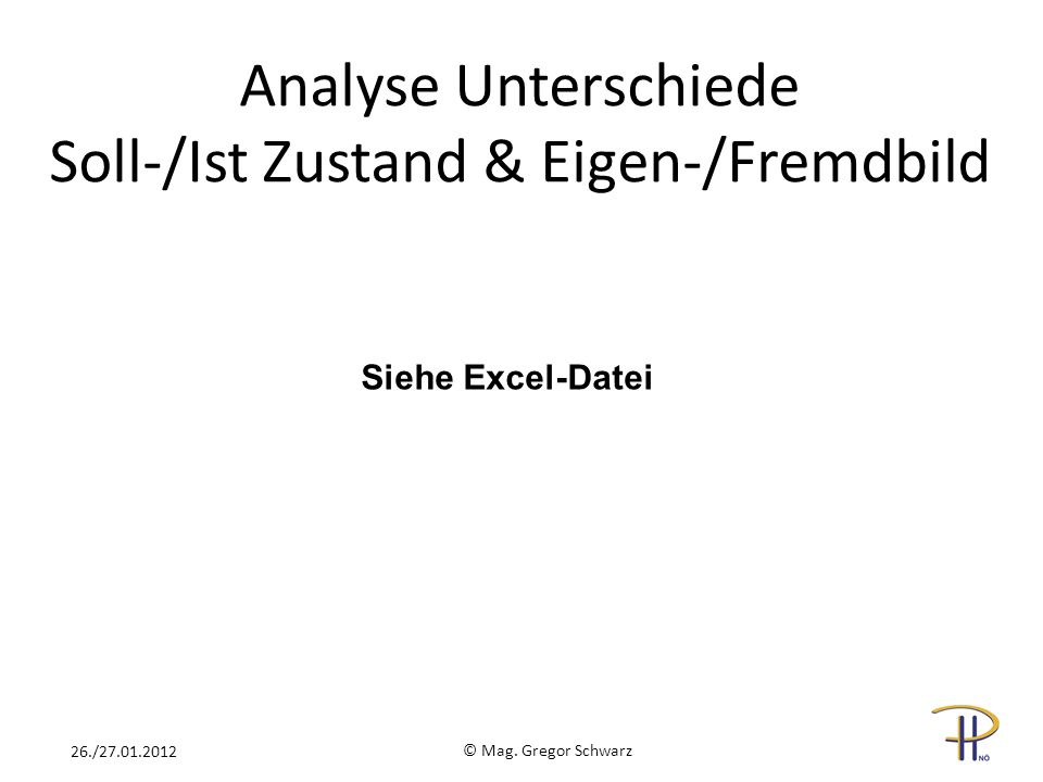 Analyse Unterschiede Soll-/Ist Zustand & Eigen-/Fremdbild