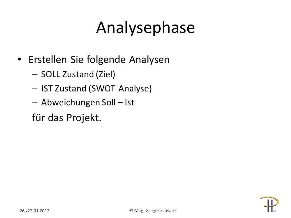 Analysephase Erstellen Sie folgende Analysen für das Projekt.