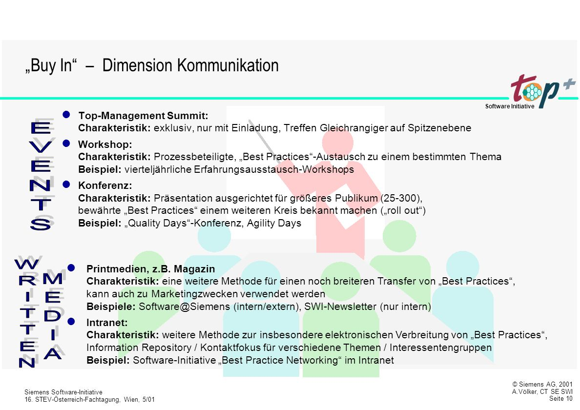 """Buy In – Dimension Kommunikation"