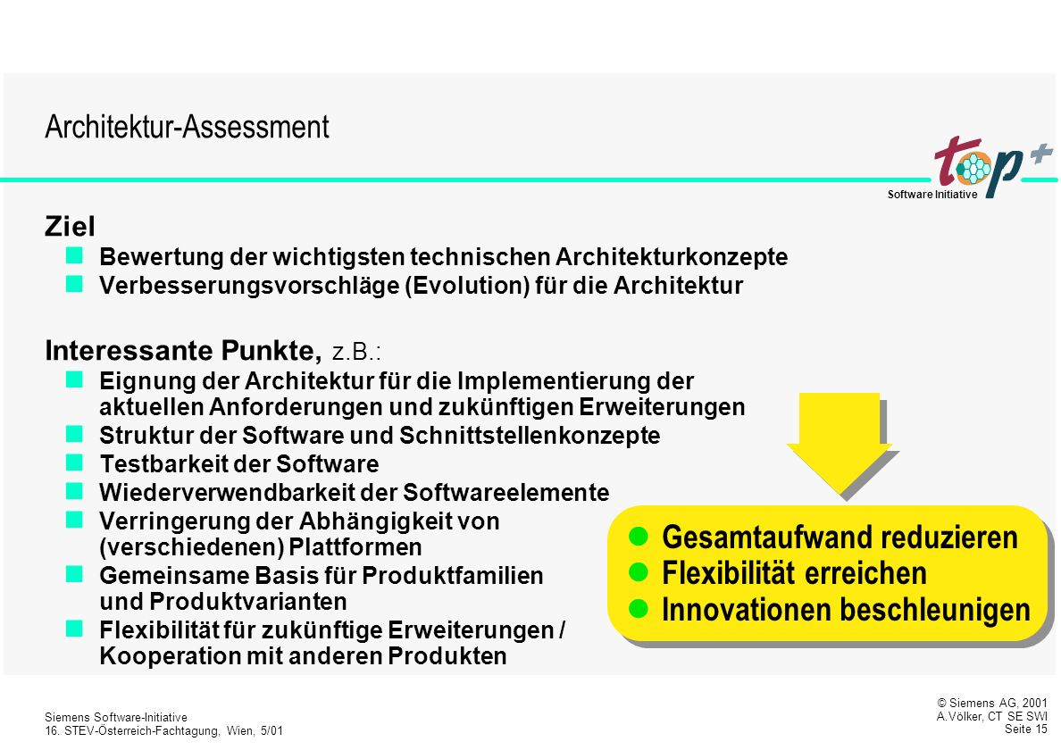 Architektur-Assessment