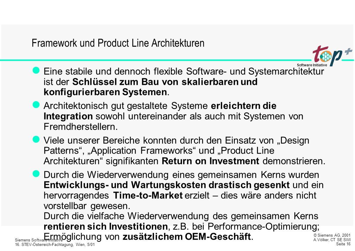 Framework und Product Line Architekturen