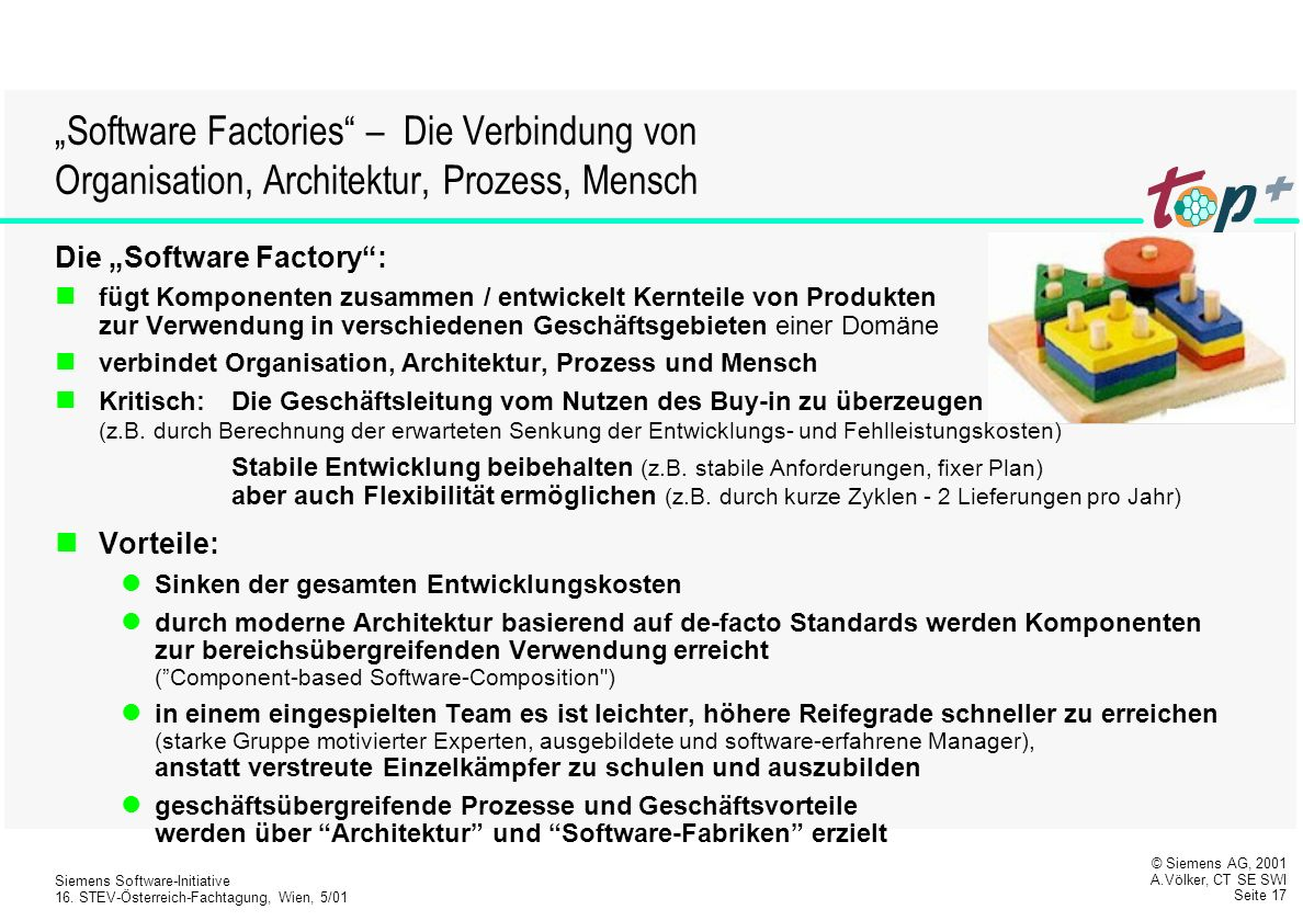 """""""Software Factories – Die Verbindung von Organisation, Architektur, Prozess, Mensch"""