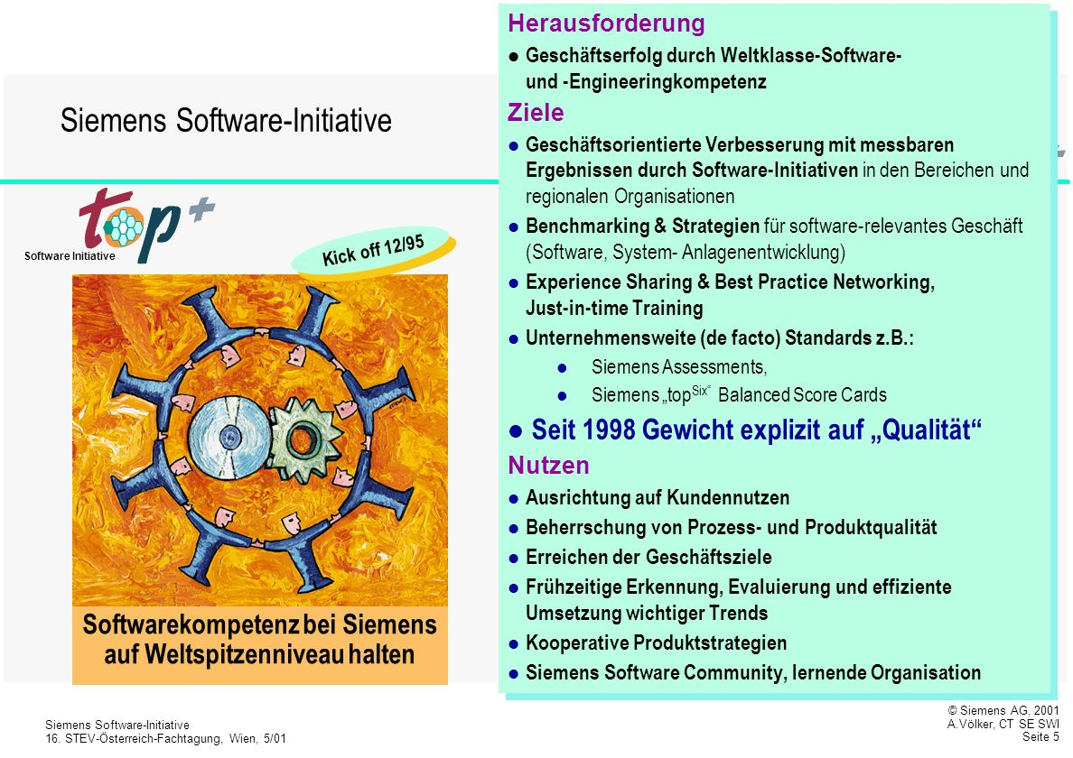 Siemens Software-Initiative