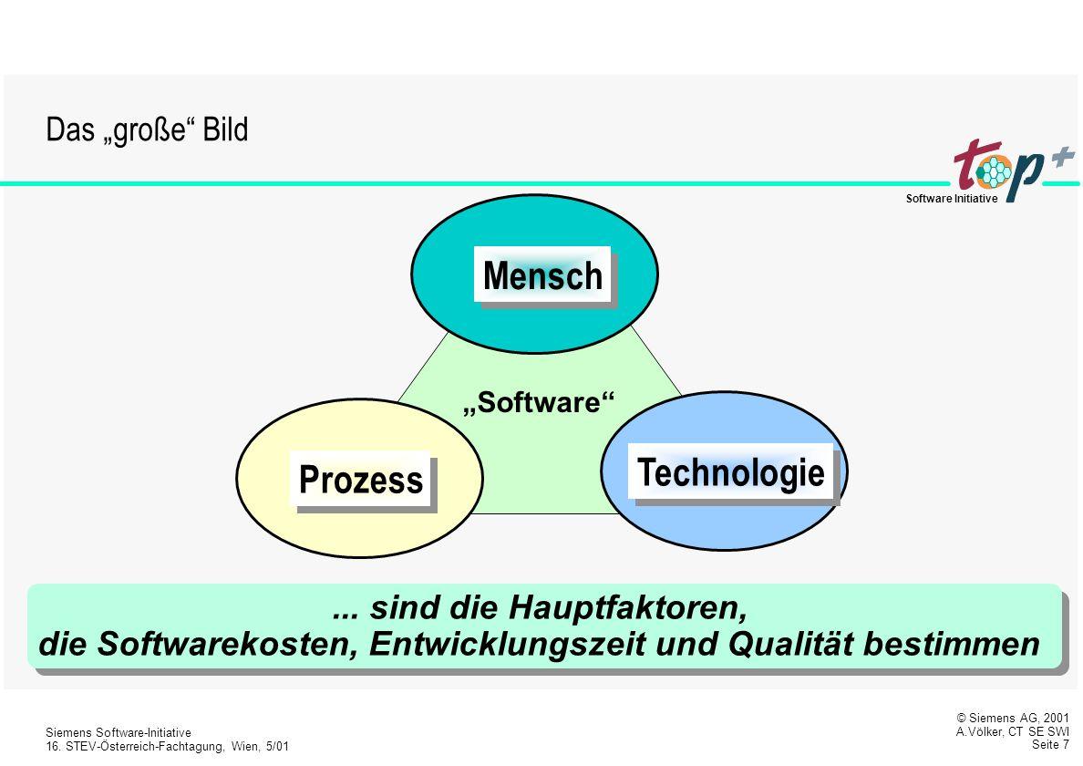 """Mensch Technologie Prozess Das """"große Bild"""