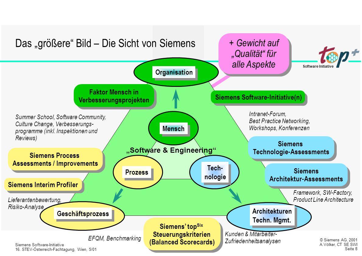 """Das """"größere Bild – Die Sicht von Siemens"""