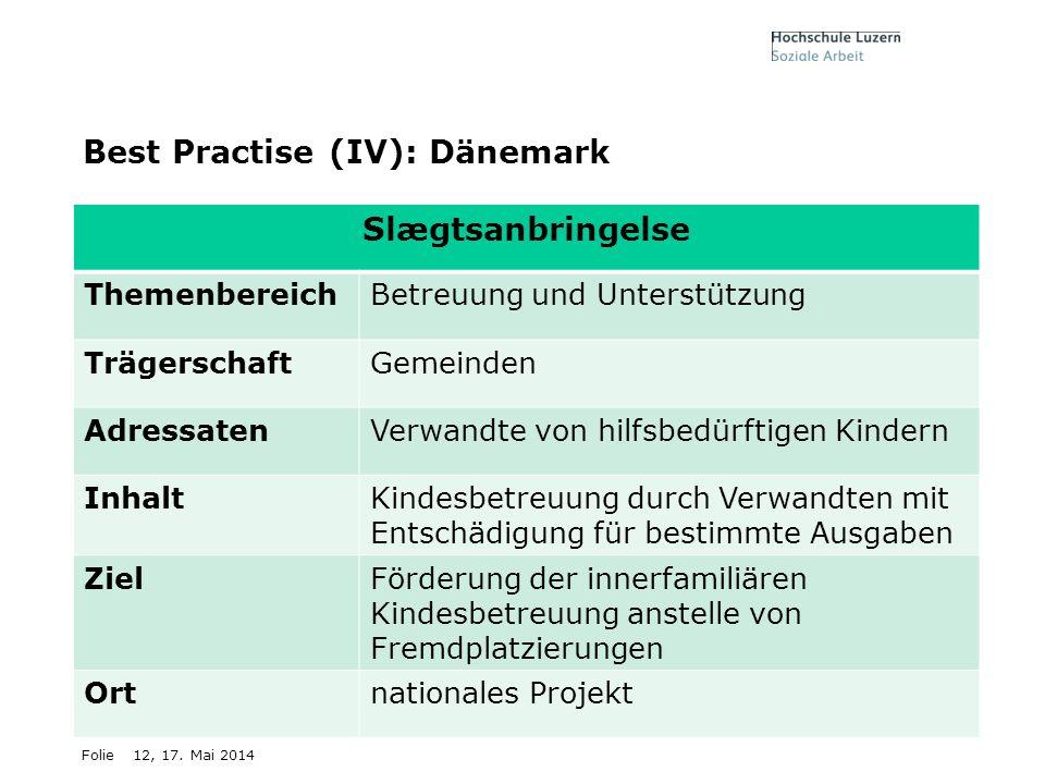 Best Practise (IV): Dänemark
