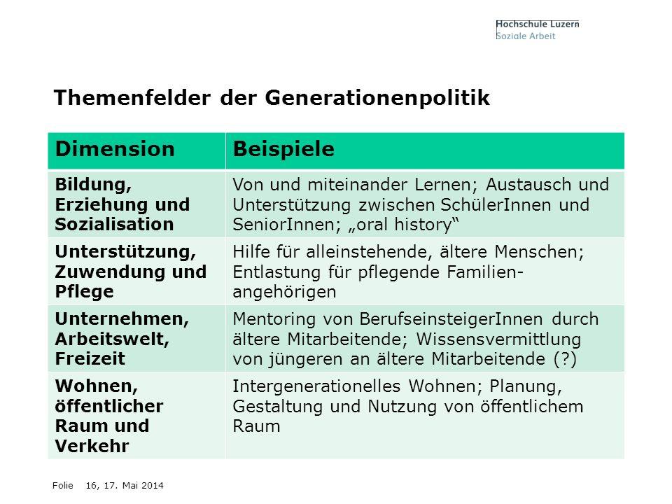 Themenfelder der Generationenpolitik