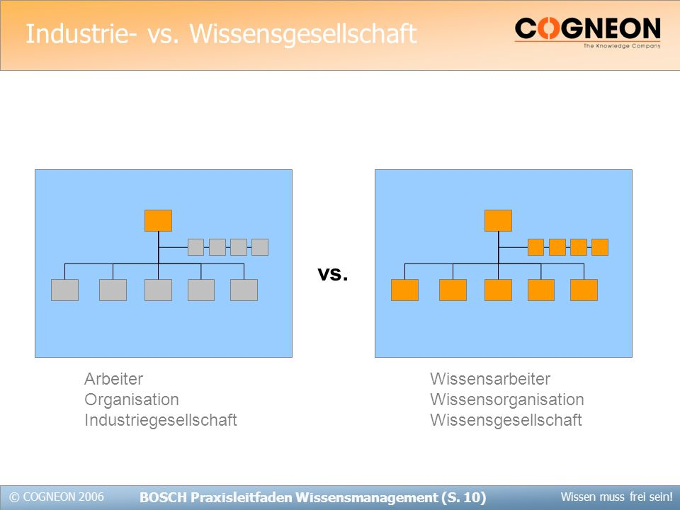 Industrie- vs. Wissensgesellschaft