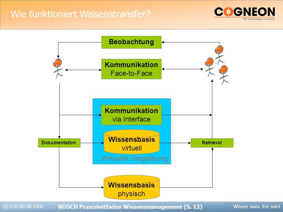 Wie funktioniert Wissenstransfer