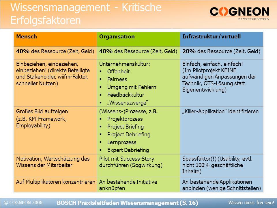 Wissensmanagement - Kritische Erfolgsfaktoren