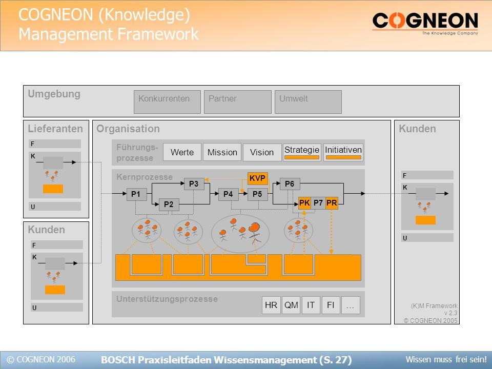 COGNEON (Knowledge) Management Framework