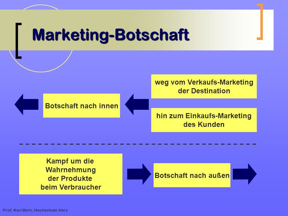 Marketing-Botschaft weg vom Verkaufs-Marketing der Destination