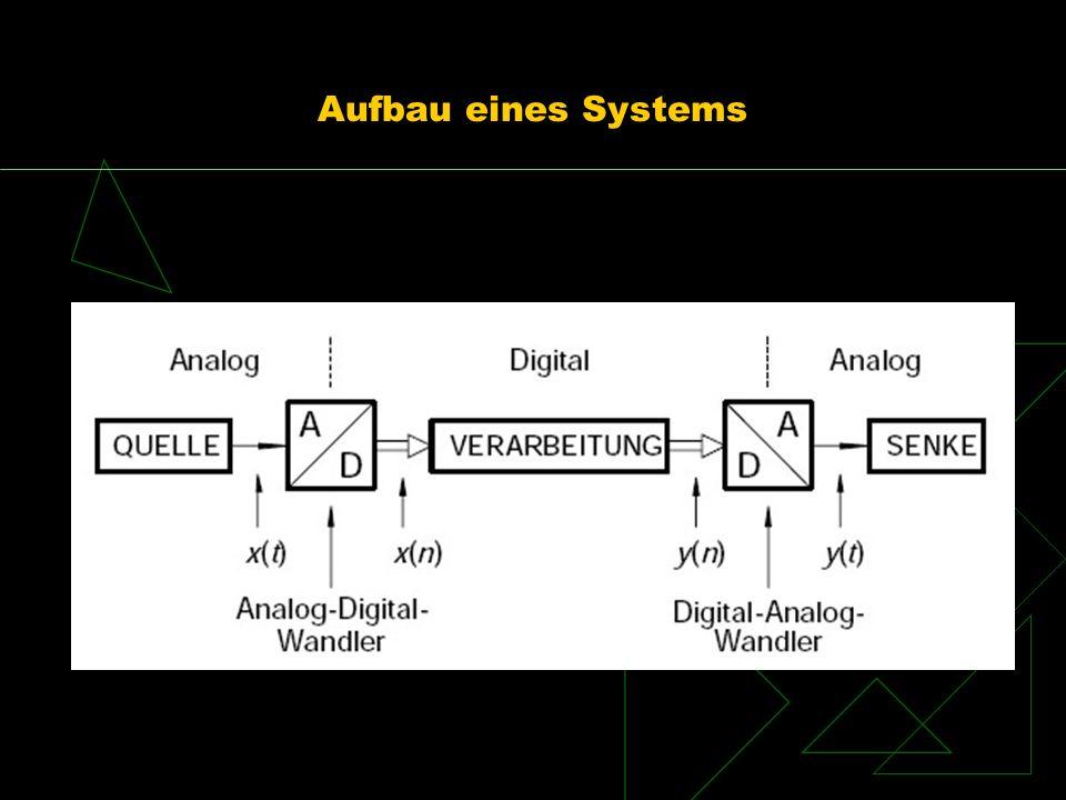 Aufbau eines Systems