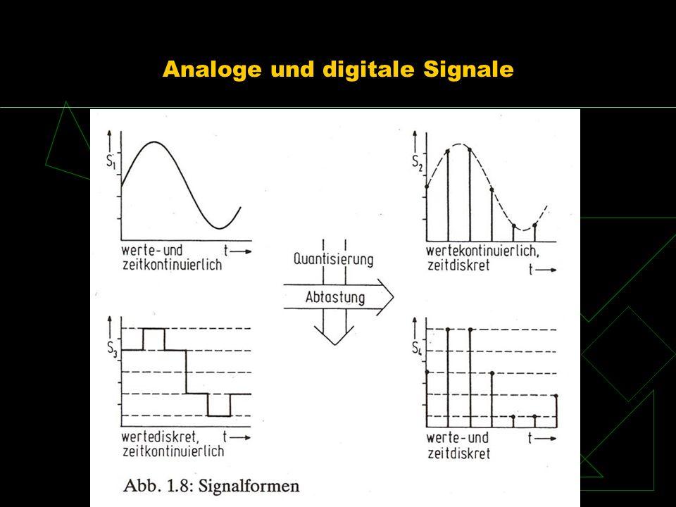 Analoge und digitale Signale