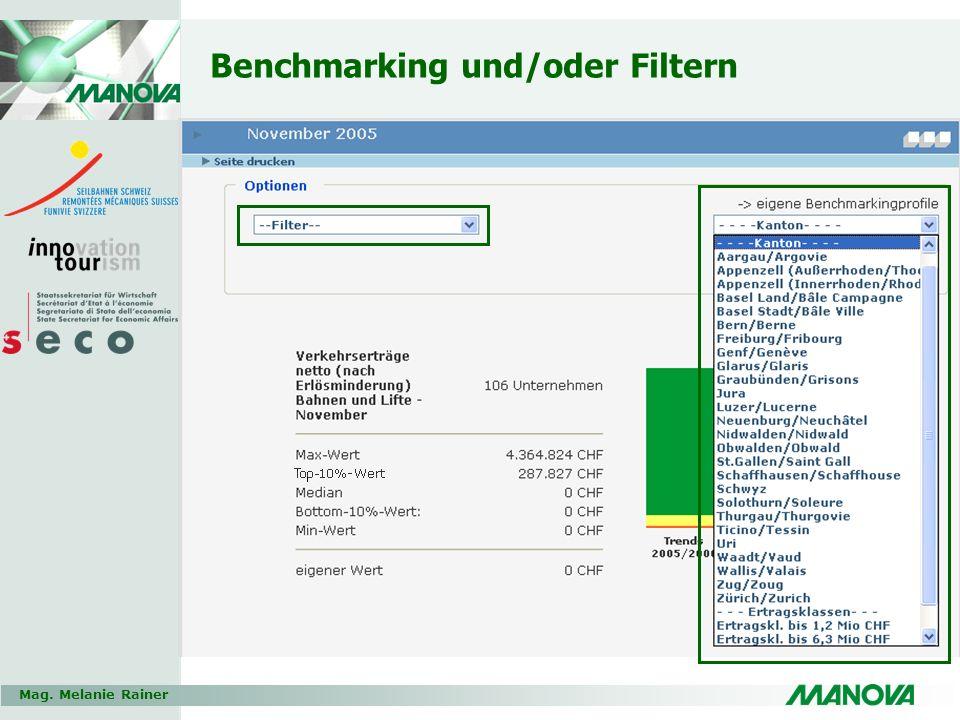 Benchmarking und/oder Filtern