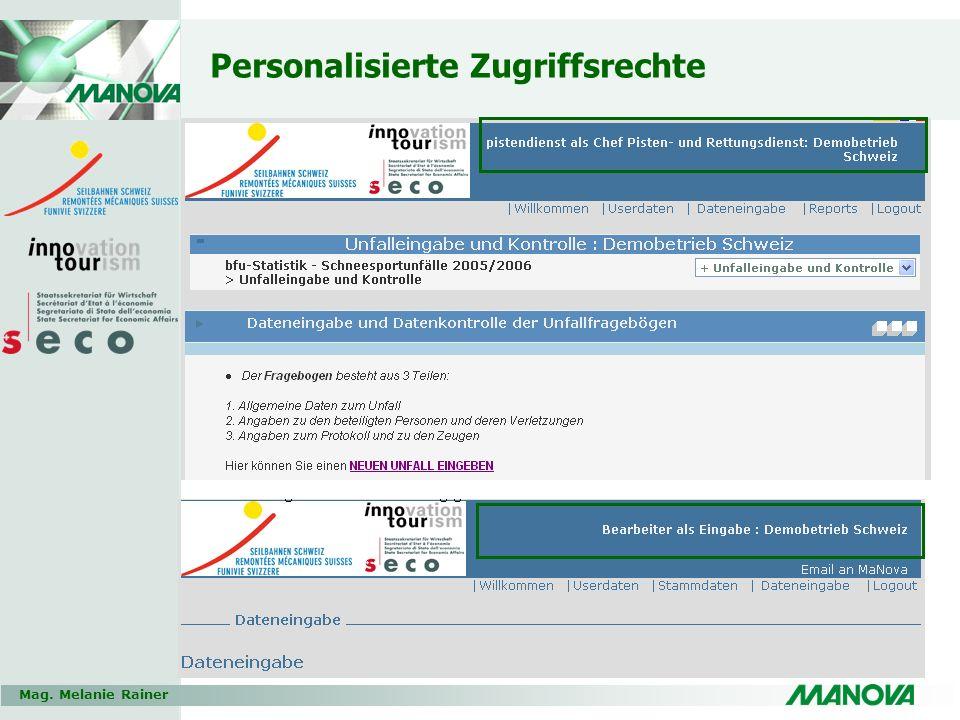 Personalisierte Zugriffsrechte