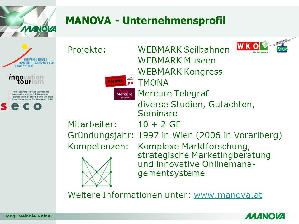 MANOVA - Unternehmensprofil