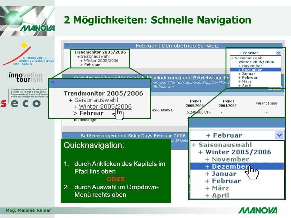 2 Möglichkeiten: Schnelle Navigation