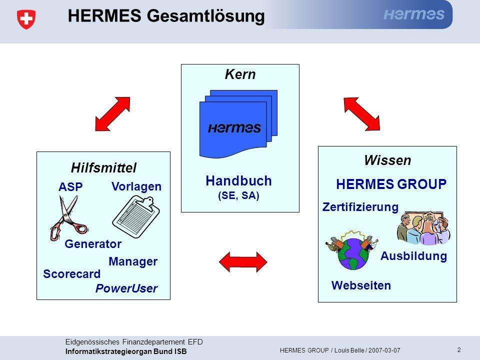 HERMES Gesamtlösung Kern Wissen Hilfsmittel Handbuch HERMES GROUP ASP